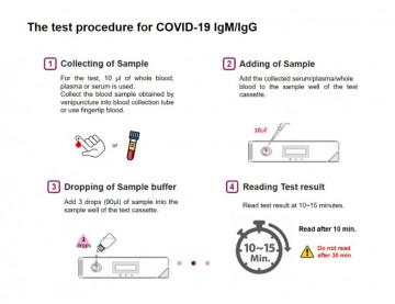 Тест на антитела к коронавирусу SGTi-flex COVID-19 IgM / IgG Test