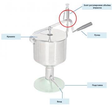 Кондитерский дозатор для крема CPM-250 от Daeyung