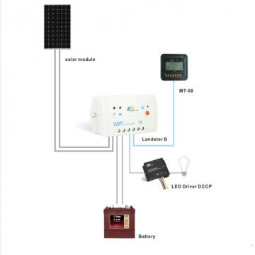 Контроллер для солнечной батареи LS-1024B от Epever
