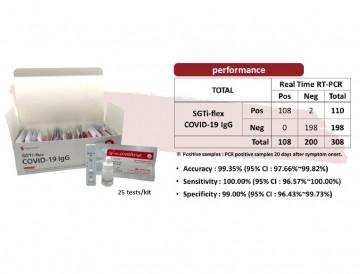 Экспресс-тест на антитела к коронавирусу SGTi-flex COVID-19 IgG